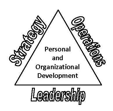 personal organizational pattern Monroe's motivated sequence is a technique for organizing persuasive speeches that inspire people to take action it was developed in the mid-1930s by alan h monroe at purdue university.